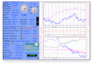 Weather Display Software