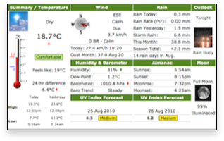 Weather Display PWS Software